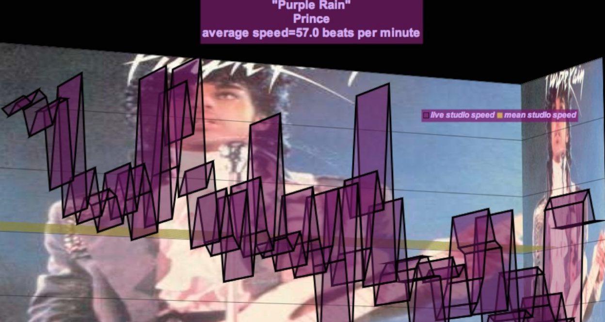 Purple-Rain-Prince-modern-harmonic-tempo-map