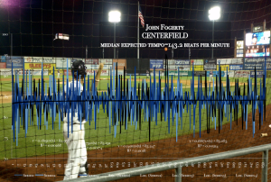 Fogerty_Centerfield_tempo=chart