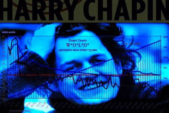 WOLD-Harry-Chapin-modern-tempo-chart