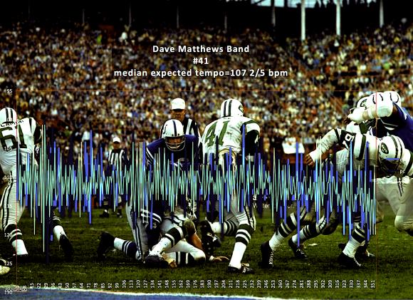 Dave-Matthews-Band-Number-41-n77-2