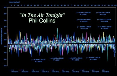in-the-air-tonight-speed-graph-10-lines-7821693