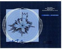 grey-street-matherton-diagram-dave-matthews-band-tempo
