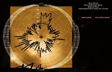 Grey Street-Dave-Matthews band- - instantaneous-arithmetic-mean-speed-map