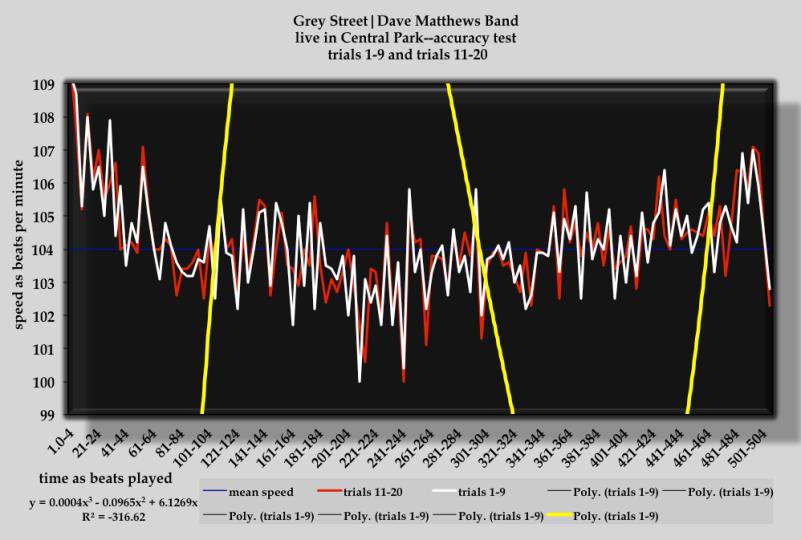 Grey street - meanspeed matherton speed guide